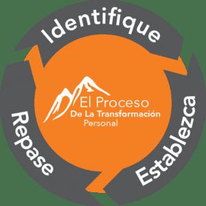 Logo de El Proceso