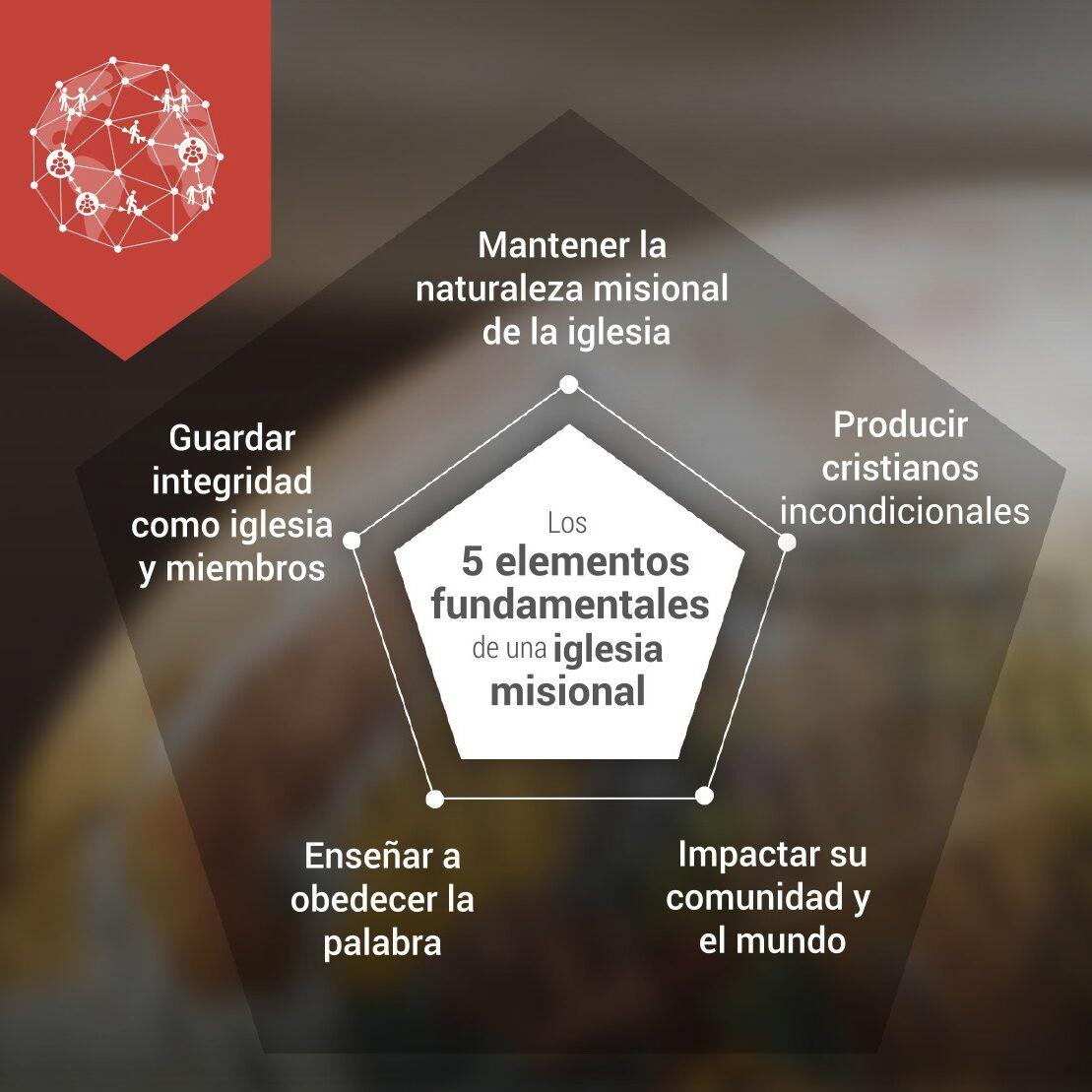 Los 5 elementos de una iglesia misional.